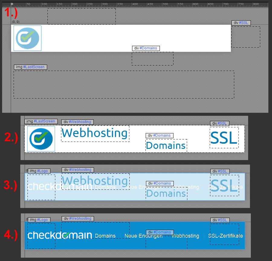 Google Web Designer - Animationsablauf