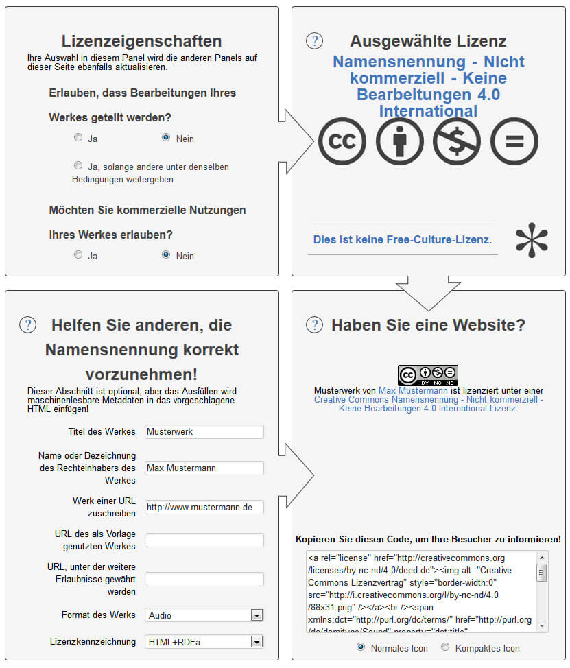 CC-Licence-Chooser