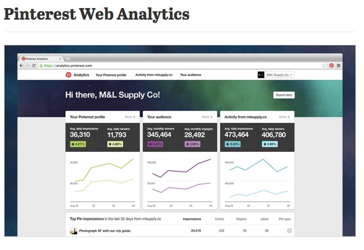 Wer guckt eigentlich auf meine Webseite und was sieht er sich am liebsten an? Pinterest Analytics gibt Euch die Antwort und hilft Euch somit auch bei der Blogplanung. Screenshot: pinterest.com