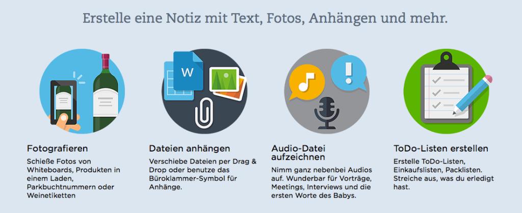 Ein digitales Notizbuch, mit dem nichts mehr verloren geht: Evernote hilft Euch dabei, Ideen, Fotos und noch vieles mehr an einem zentralen Ort zu sammeln. Screenshot: S. Cantzler