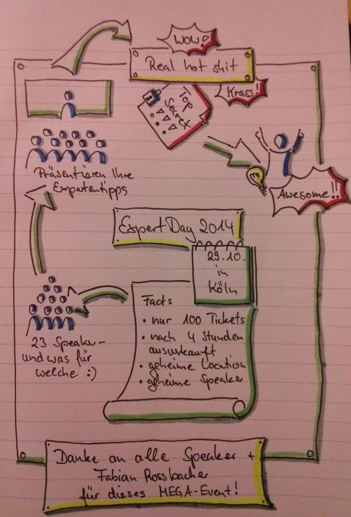 sketchnotes-expertday2014