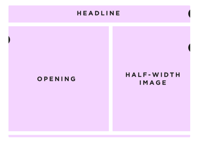 Mehr Bild, weniger Text: Mit einem strategisch richtig positionierten Bild macht Ihr Euren Blog-Lesern den Einstieg in einen Beitrag attraktiver und leichter. Screenshot: bufferapp.com