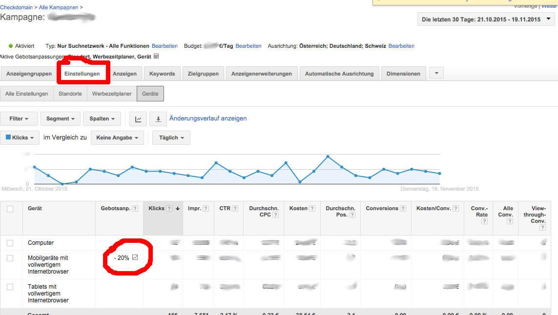 Übersicht von den Geräte Kampagneneinstellungen einer Adwords Kampagne