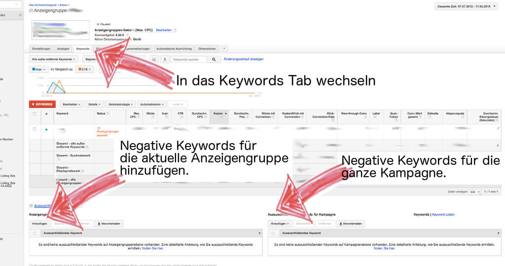 Adwords Keyword Tab, negative Keywords