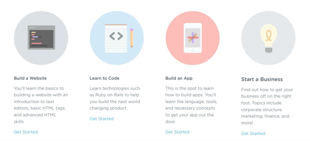 Das ganze Programm rund um die Web-Entwicklung: Treehouse bietet eine Flatrate für alle Lernbegeisterten. Screenshot: Treehouse